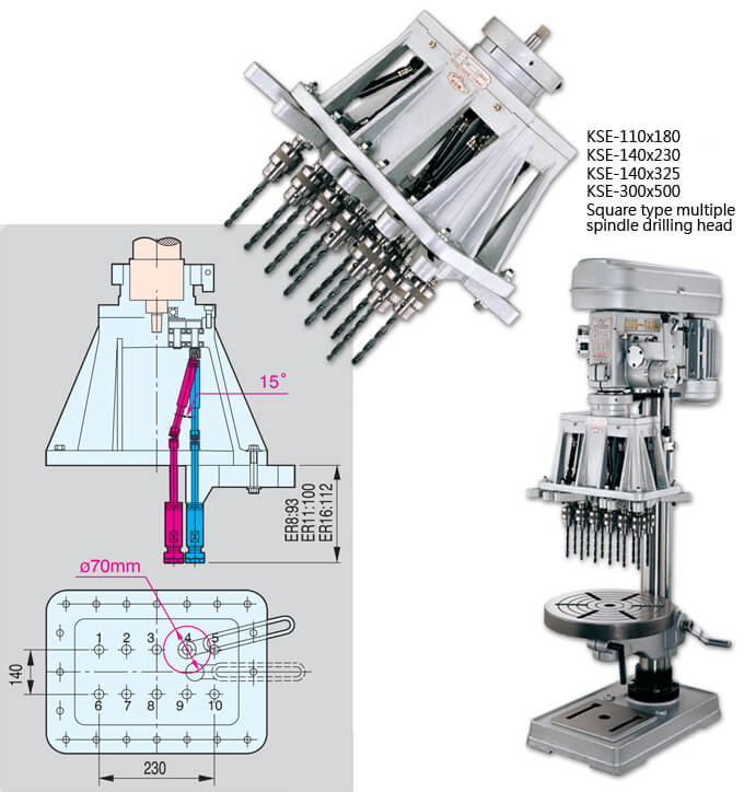 KSE-110x180 / KSE-140x230 / KSE-140x325 / KSE-300x500 Square type multiple spindle machine head.